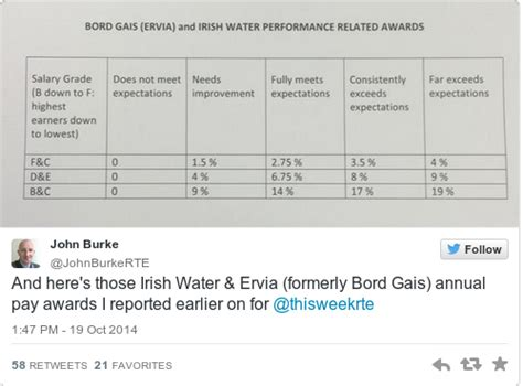 bonus structure richard bruton says the government doesn t water s bonus structure