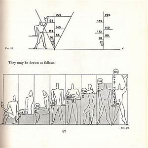 Modulor Le Corbusier : le corbusier le modulor index grafik ~ Eleganceandgraceweddings.com Haus und Dekorationen