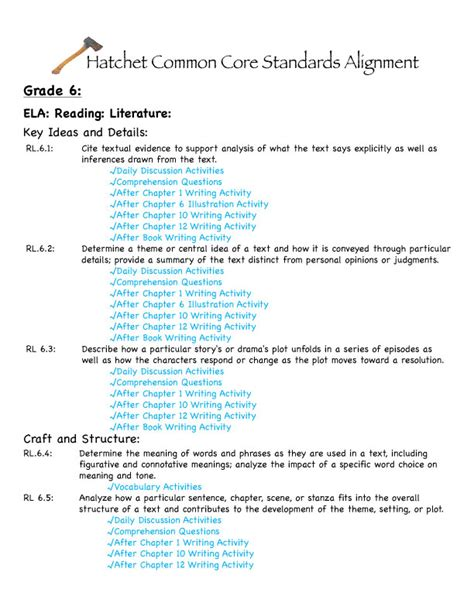 Hatchet Essay by Hatchet Book Essay Questions Essay Niche 1