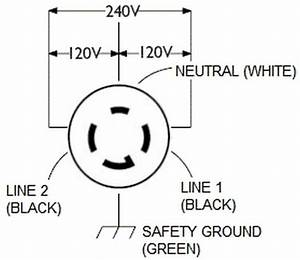 Wiring Diagram For 240 Volt Plug
