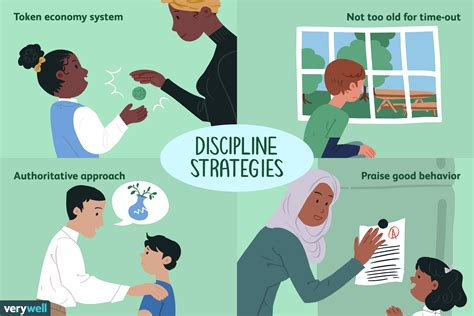 5according to the timetable the foreign languages studied is. Discipline for School-Aged Kids: Strategies and Challenges