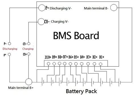 wiring diagram supplied   bms theodil