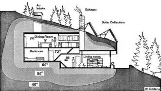 inspiring underground house plans photo i d live in this underground house let s start digging