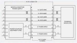 Poe Cat5 Wiring Diagram  U2013 Moesappaloosas Com
