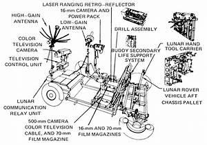 File Lunar Rover Diagram Png