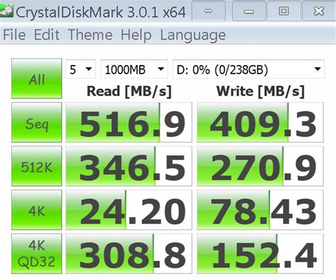 Samsung 830 256gb Sata Iii Ssd Benchmarks And Review