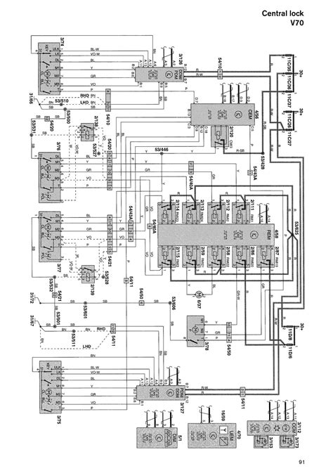 2002 Volvo S60 Wire Diagram by Volvo Xc70 Cross Country Wiring Diagram Wiring Library