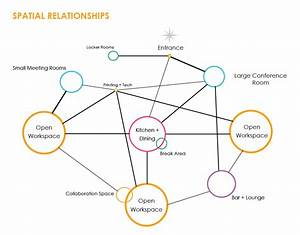 Spatial Relationship Diagram Png
