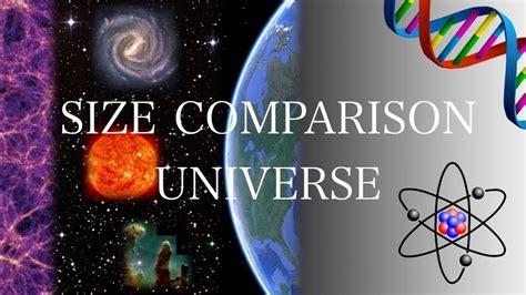 Size Comparison Universe