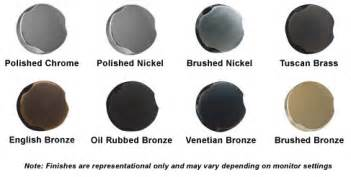Delta Bronze Bathroom Sink Faucets by Brushed Nickel Vs Bronze