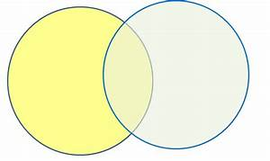 Php - Overlap Two Pie Svg Charts In Inoerp