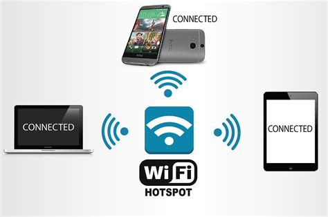 how to a phone through wifi how to connect portable wi fi hotspot to your 4g mobile