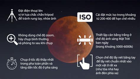 Đây chính là hiện tượng mặt trăng đi vào bóng nửa tối của trái đất. Nguyệt thực là gì? Nguyệt thực xảy ra khi nào? - Giải Đáp ...