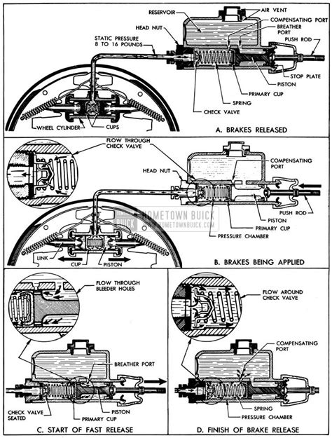 Buick Riviera Distributor Wiring Diagram