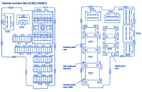 Ford Explorer Fuse Box Block Circuit Breaker Diagram