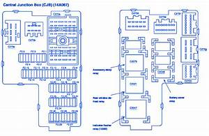 Ford Explorer 2004 Fuse Box  Block Circuit Breaker Diagram