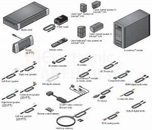 Lifestyle 235 Home Theater Wiring Diagram For : imelda shop bose controlsoundcraft import ~ A.2002-acura-tl-radio.info Haus und Dekorationen