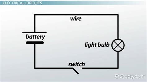 electric circuit diagrams lesson for