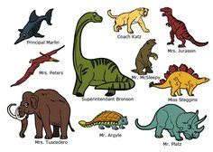 dinosaurs names  pictures dinosaur pinterest