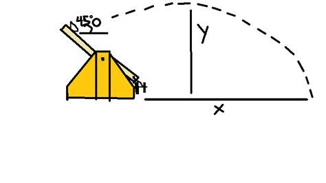 Projectile Motion Trebuchet Catapult