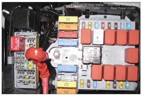 Power Fuse Box City by 12v Rear Aux Power Outlet Ram Promaster Forum