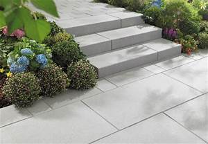 Terrassen Fliesen Großformat : gro formatige pflastersteine mischungsverh ltnis zement ~ Frokenaadalensverden.com Haus und Dekorationen