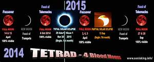 Why Solar And Lunar Eclipses Have Been Considered 'Birds ...