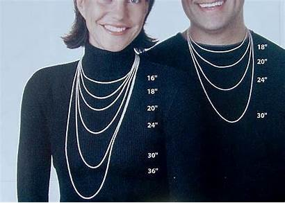 Length Chart Necklace Average Lengths Necklaces Chain