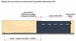 Portail Alu 4m : portails coulissants moderne haut de gamme 220 offset ~ Voncanada.com Idées de Décoration