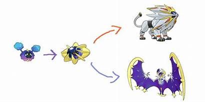Evolution Line Lunala Solgaleo