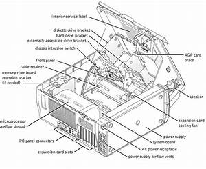 This diagram shows what is inside of a computer the for Inside computer diagram pictures the inside of a computer