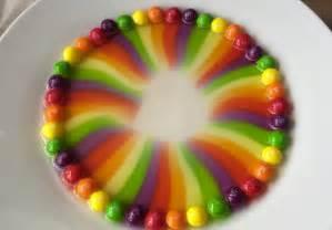 Rainbow Skittles Hot Water