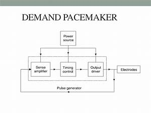 Pacemakers Ppt1