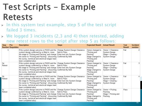 test script template best practices for testing in salesforce