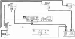 Wiring Diagram For Gulfstream Travel Trailer