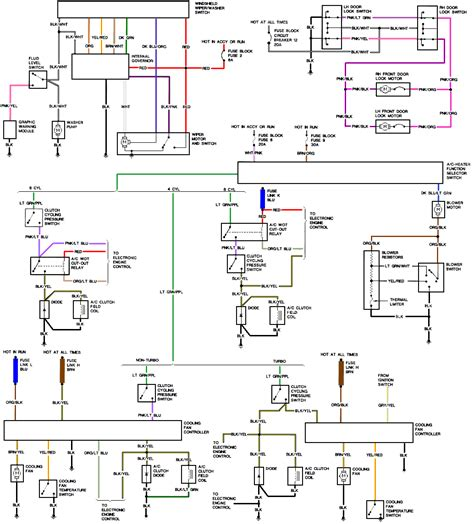 mustang   wiring diagram indexnewspapercom