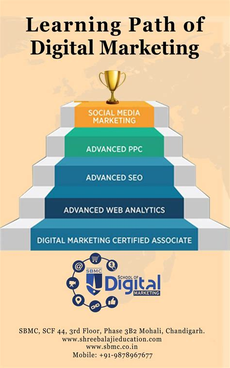 best schools for digital marketing 58 best sbmc school of digital marketing images on