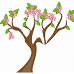 Clipart Spring Tree Clip Clips Sage Technology