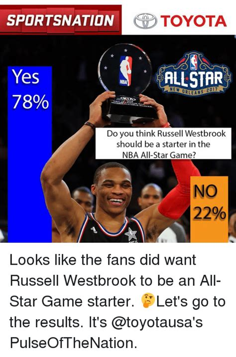 All Star Memes - funny russell westbrook memes of 2017 on sizzle basketball