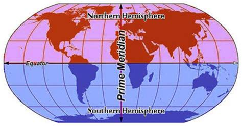 image of the northern and southern hemispheres