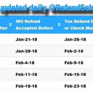 2018 Income Tax Refund Cycle Chart Online Refund Status State Income Tax