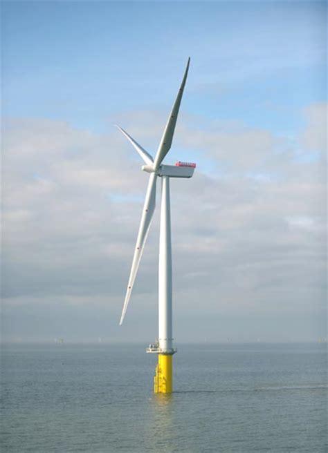 Современная ветроэнергетика кто есть кто. Энергетика. Статьи
