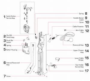 Parts  Dyson Parts