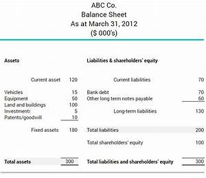 What is the debt-to-total-assets ratio | BDC.ca