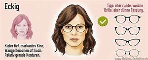 Moderne Brillen 2017 Damen : alles eine frage der form wem steht welche brille schminktante all about beauty ~ Frokenaadalensverden.com Haus und Dekorationen