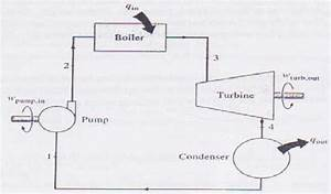 turbine pump diagram turbine get free image about wiring With wiring diagram as well steam power plant boiler get free image about