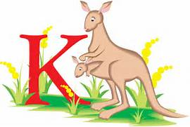 Things That Start With K Bing Images Things That Start With K Things Beginning With K Images Letter K Coloring Page Alphabet Letter K Alphabet Activities At