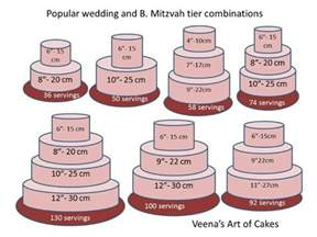 wedding cake serving chart cake sizes with servings cake and decorating cakes tutorials and cake sizes