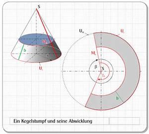 Kugel Radius Berechnen : rc network abwicklung einer kugeloberfl che ~ Themetempest.com Abrechnung