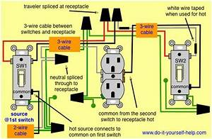 17 Best Images About Wiring On Pinterest
